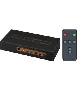 HDMS-3014K Répartiteur HDMI x 3